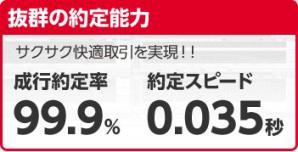 岡三オンライン証券・約定力
