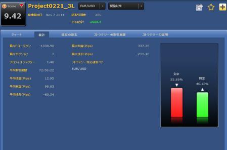 Project0221_3L 2