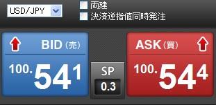 ドル円100円台