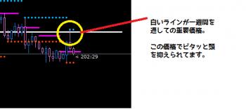 ポンド円2