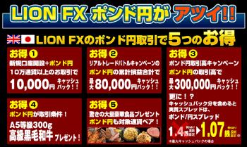 リアルとレートバトルポンド円キャンペーン