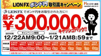 ポンド円キャンペーン