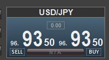 ドル円0.0銭