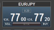 ユーロ円0.2