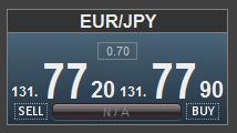 ユーロ円0.7