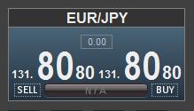 ユーロ円0.0