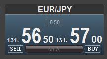 ユーロ円0.5