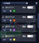 ユーロ円1時間足・雲2